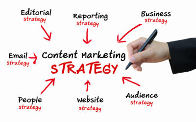 Content Marketing Tips: Attorney Edition