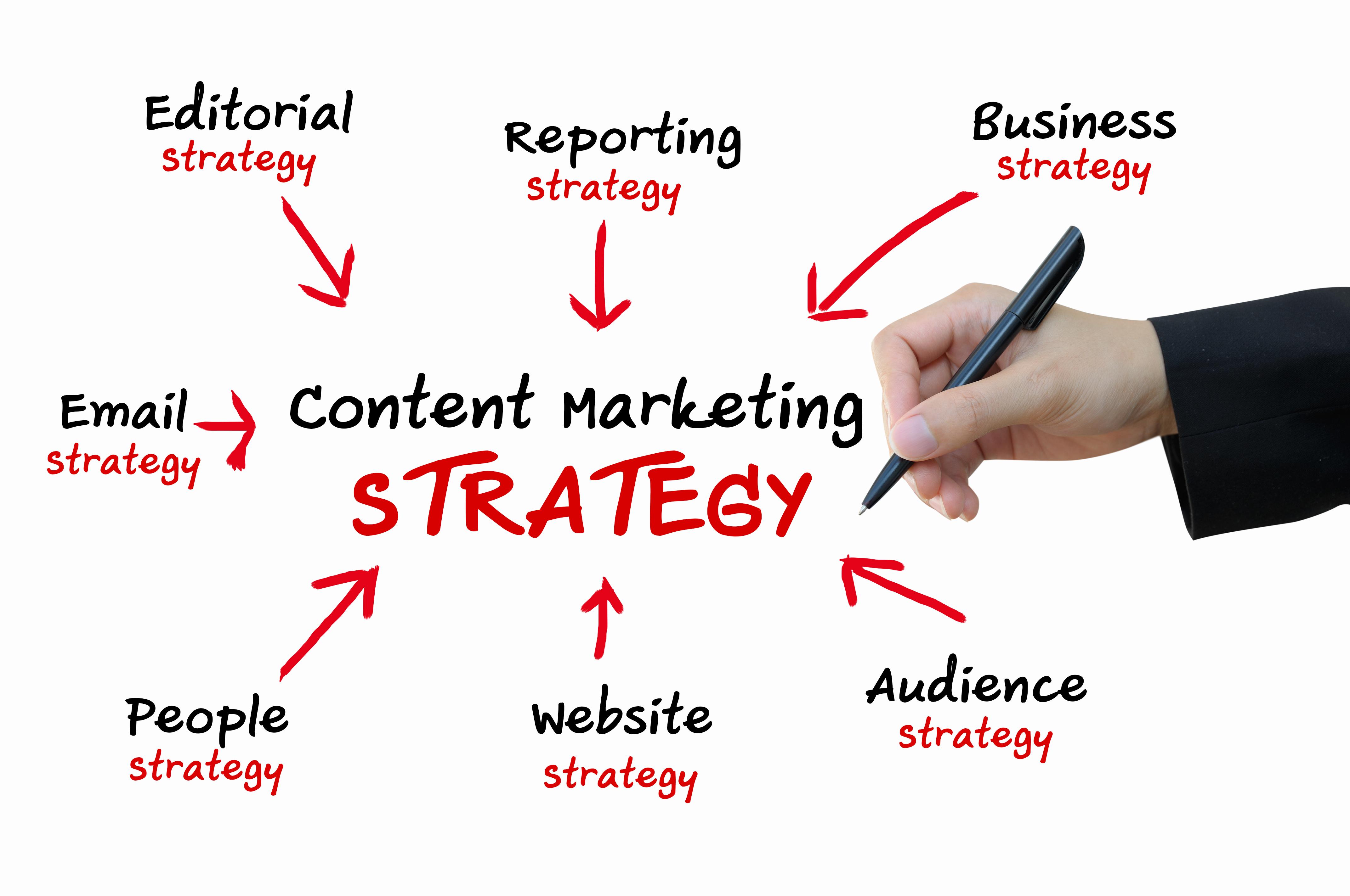 las vegas content marketing